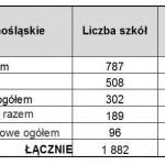 Odra_Centrum_odbiorcy_Fundacja_OnWater.pl