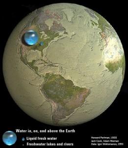 Zasoby wody pitnej na Ziemi