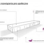 Odra_Centrum_pro-spoleczne_Fundacja_OnWater.pl